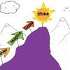 Discover-Inspire-Grow-Shine copyright 2013 Sheree Martin