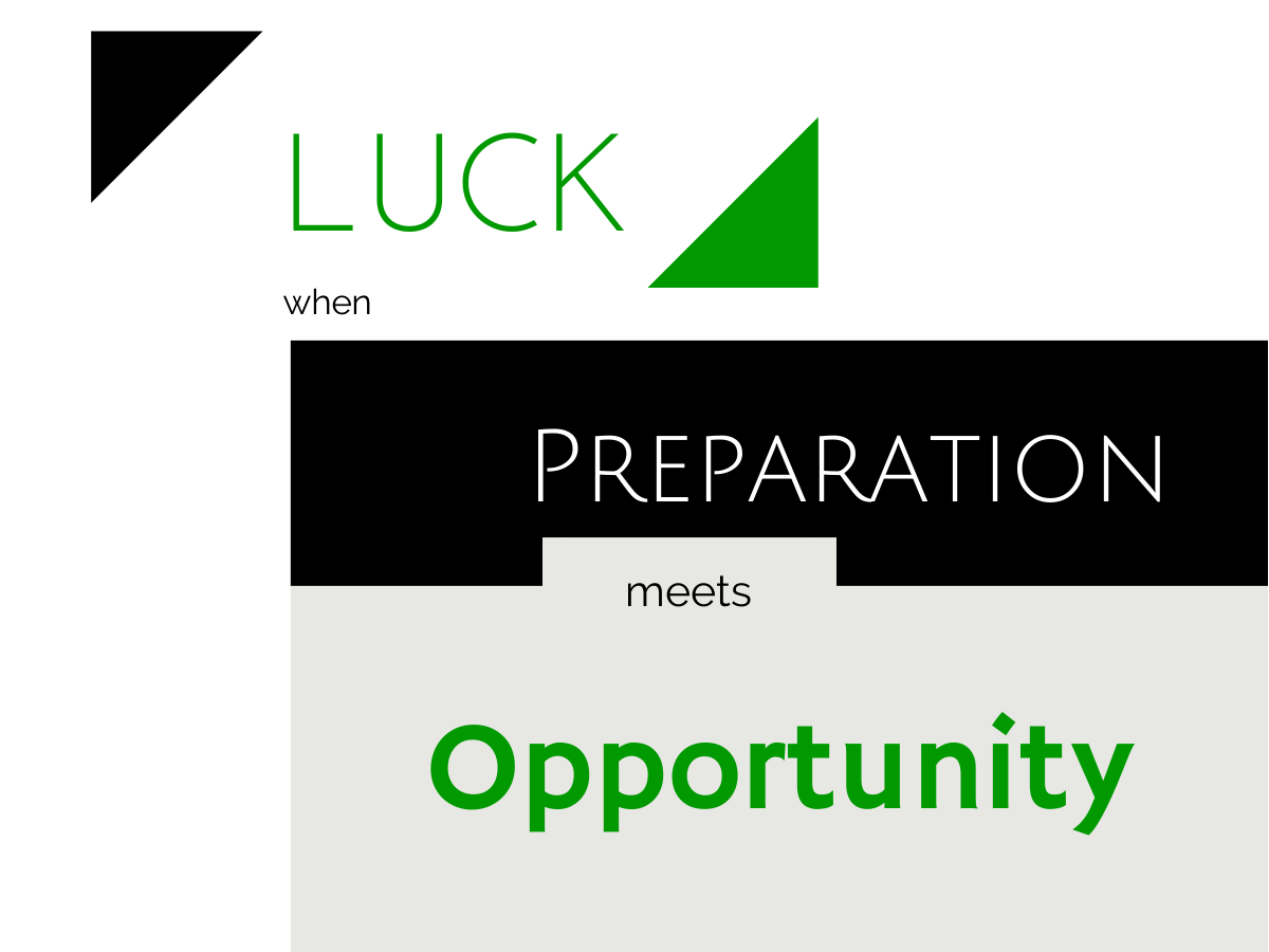 Luck is When Preparation Meets Opportunity Graphic By Sheree Martin using Canva