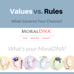 What's Your Moral Personality?