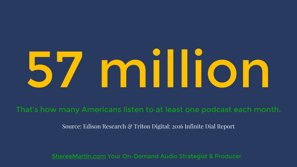 An estimated 57 million Americans listen to at least one podcast each month, according to the latest data from Edison Research & Triton Digital: 2016 Infinite Dial Report. Sheree Martin is your on-demand business audio content strategist and producer. Visit https://shereemartin.com/podcast-consulting for details.