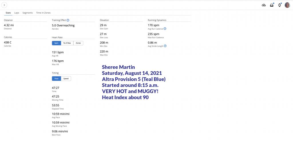 Sheree Martin Run Data - Saturday August 14, 2021